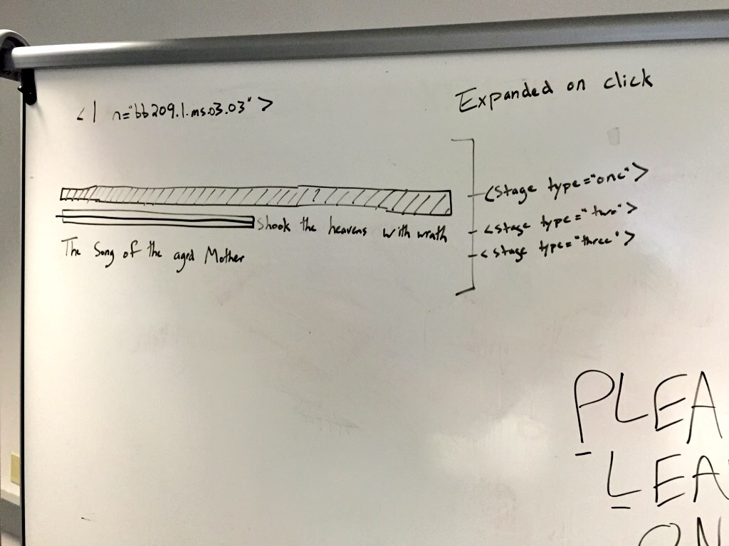 Whiteboard with experimental Four Zoas transcription.